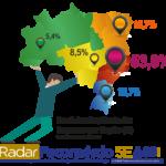 5,1 milhões de Empresas estão Inadimplentes no Brasil
