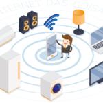 Consumidores brasileiros estão abertos para adoção de Internet das Coisas