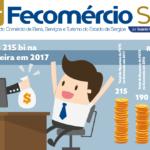 FGTS Injetou R$ 215 bilhões na Economia Brasileira em 2017