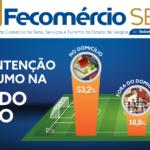 Brasil: intenção de consumo na Copa do Mundo