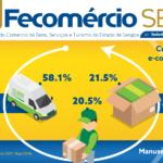 Logística no E-commerce Brasileiro