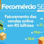 E-commerce no Brasil faturou R$ 23,6 bi no 1º semestre de 2018
