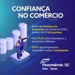 75% dos empresários sergipanos pretendem contratar trabalhadores