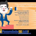 Brasileiro acredita que 2018 será melhor para o país