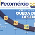OIT projeta queda de desemprego no Brasil